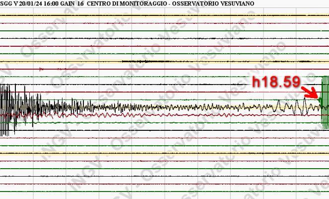 L'onda sismica è arrivata in Italia 4 minuti dopo alle 18.59