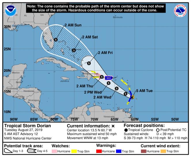La rotta prevista di Dorian (Fonte: National Hurricane Service)