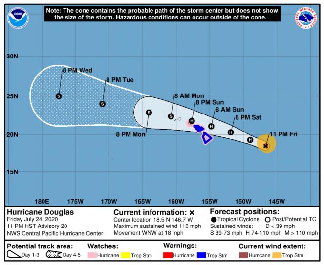 La rotta prevista di Douglas (Fonte National Hurricane Service)
