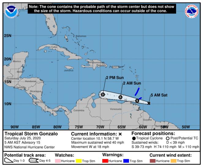 La rotta prevista di Gonzalo (Fonte National Hurricane Service)