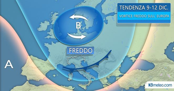 La tendenza meteo per il 9-12 dicembre: vortici freddi sull'Europa, conseguenze anche in Italia