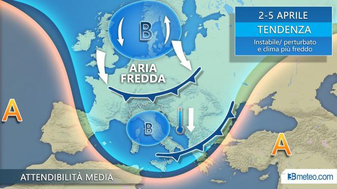 La tendenza meteo per il periodo 2-5 aprile