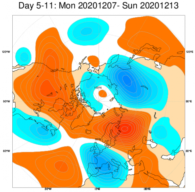 Le anomalie di pressione e geopotenziale secondo il modello ECMWF mediate nel periodo 7-13 dicembre