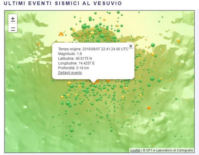 Localizzazione epicentri sciame vesuvio