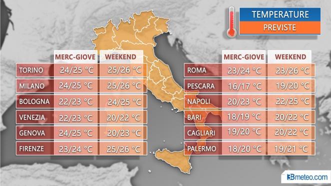 Massime nelle principali città italiane