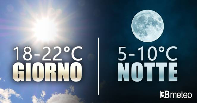 Meteo. Temperature in aumento, mite di giorno ma fresco la notte