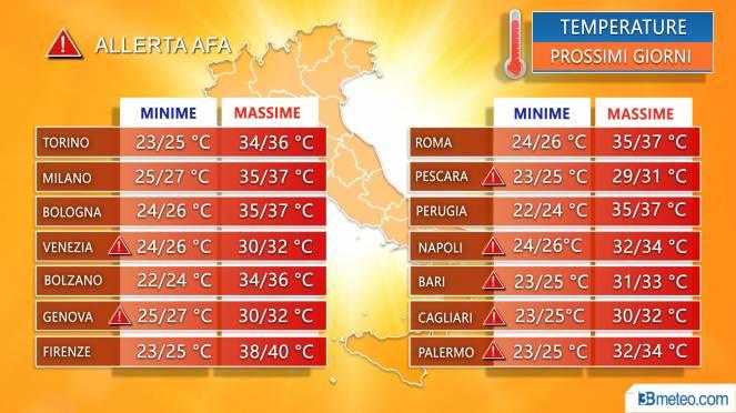 Aggiornamento meteo, temporali nel fine settimana e temperature giù: le previsioni