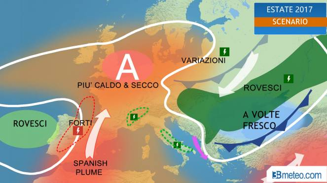 meteo Estate 2017: scenario