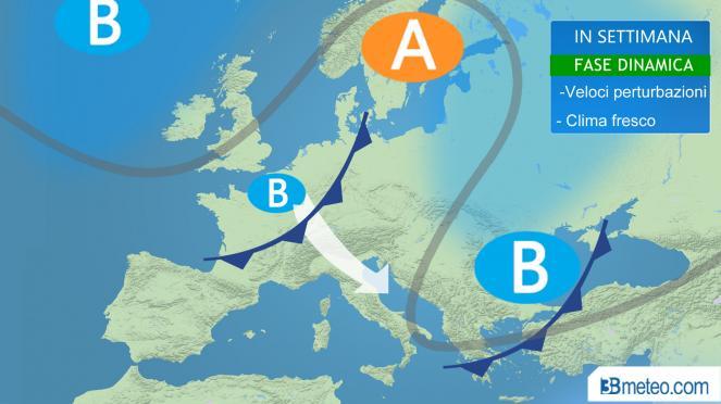 meteo europa, settimana dinamica