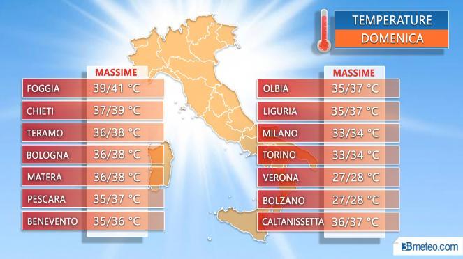 Meteo Italia: alcune massime attese domenica 7