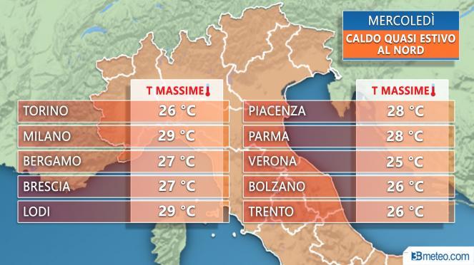 Meteo Italia: le massime attese mercoledì