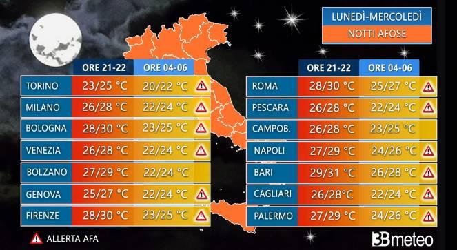 Meteo, saranno notti tropicali in città nel corso dei prossimi giorni