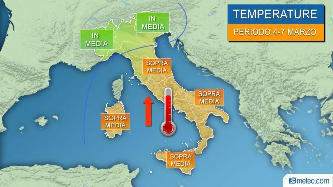 METEO temperature, nuova settimana sopra media sopratutto al Centro Sud