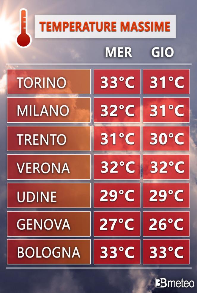 Nord: temperature massime previste in alcune città tra mercoledì e giovedì