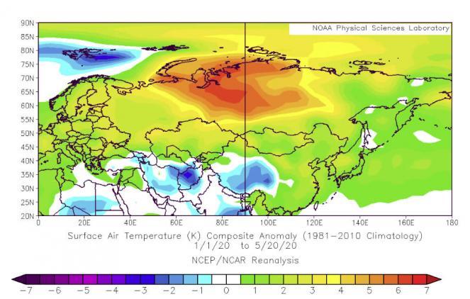 notevole sopra media nel 2020 sulla Siberia