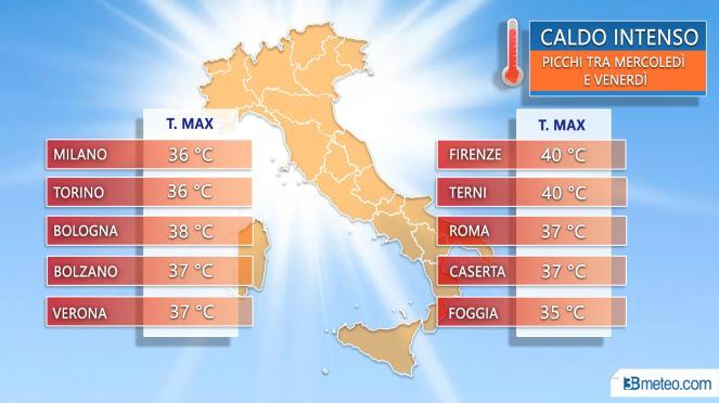 Ondata di calore: le città più calde d'Italia tra mercoledì e venerdì