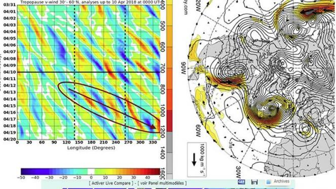onde di rossby si muovono sul settore Atlantico