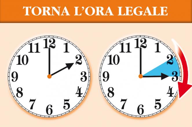Orologi avanti di un'ora sabato 28 Marzo, torna l'ora legale