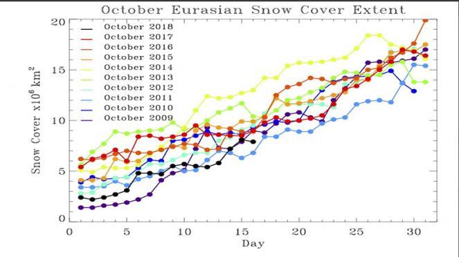 ottobre, estensione copertura nevosa