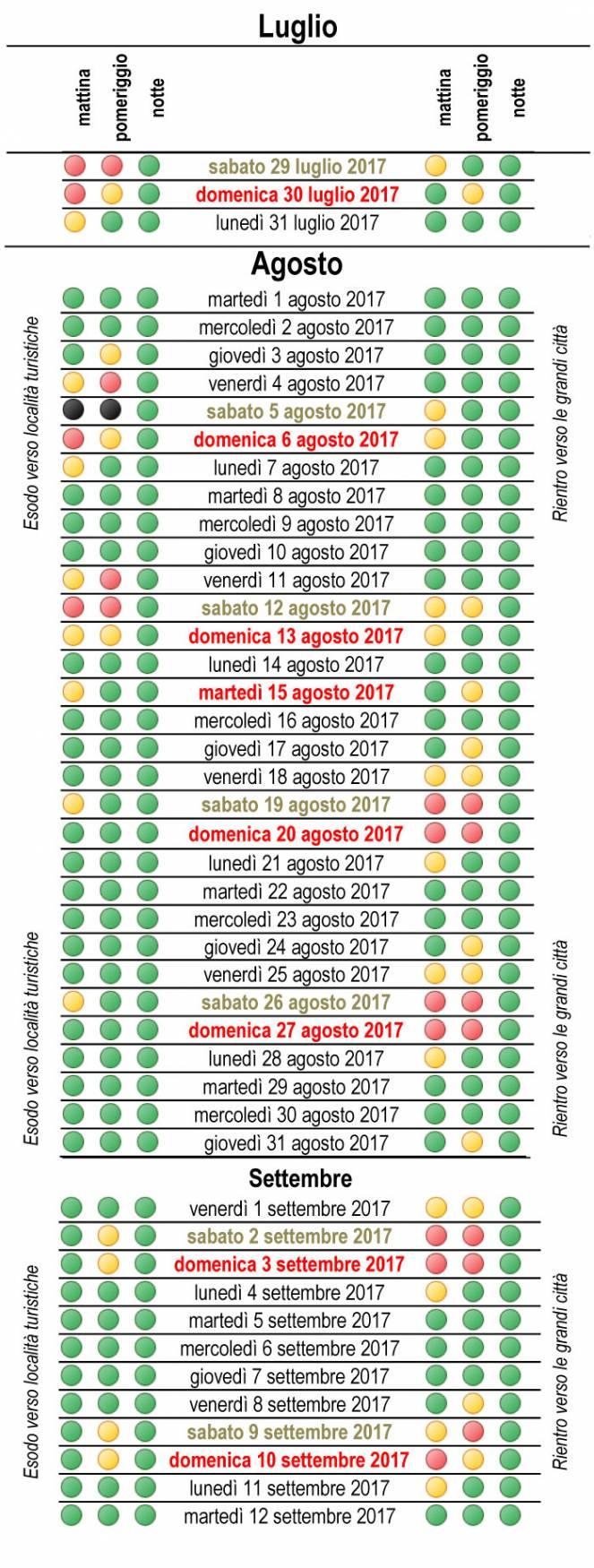 Calendario Traffico Autostrade Estate 2019.Traffico Al Via Il Weekend Peggiore Dell Estate Da Bollino