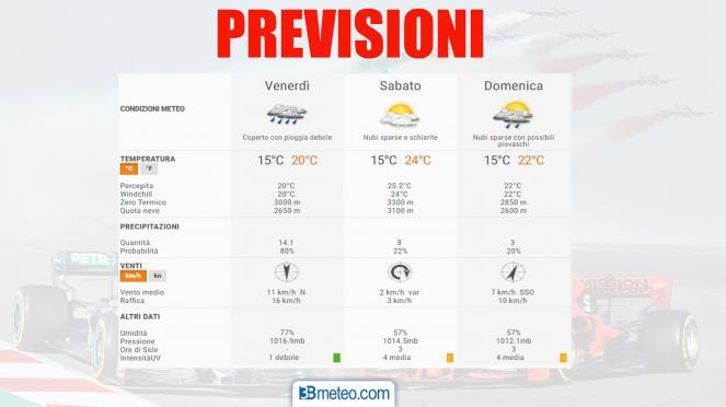 GP Monza, trionfo di Leclerc: grande festa al Gran Premio d'Italia
