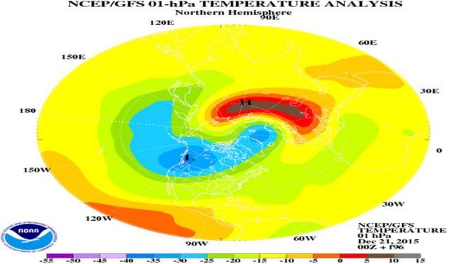 riscaldamento stratosfera