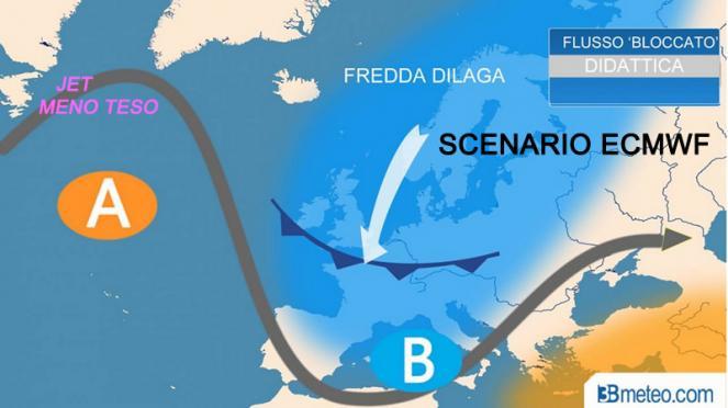 scenario 'bloccato' secondo il modello ECMWF