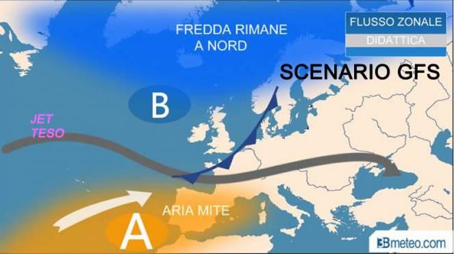 scenario 'zonale' secondo il modello GFS