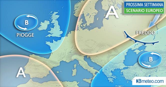 Scenario Europeo atteso nella prossima settimana