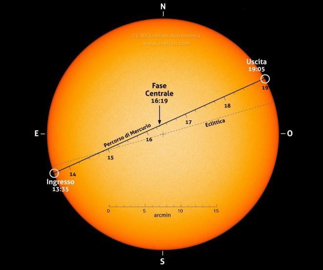 Pianeti e loro satelliti Schema-del-transito-di-mercurio-3bmeteo-96774