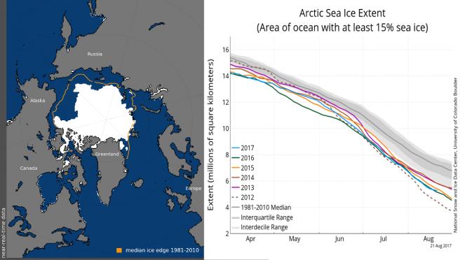 Situazione ghiacci artici al 21 Agosto 2017