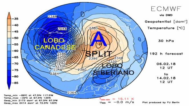 split del vortice polare stratosferico