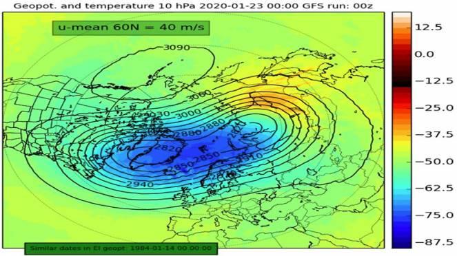 stiramento del vortice polare secondo gfs