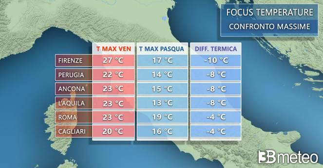 Temperature in calo, il confronto con le massime tra venerdì e Pasqua