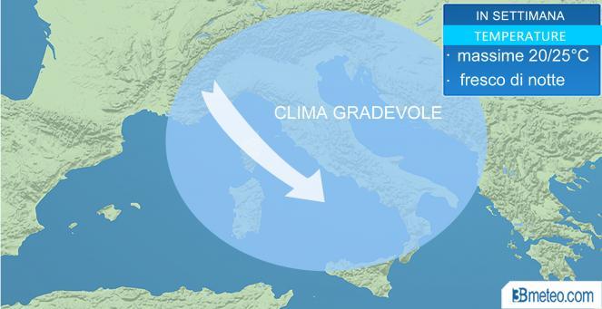 Temperature in Italia, clima gradevole