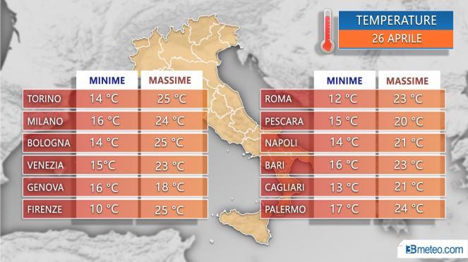 Temperature massime e minime in alcuni capoluoghi previste per giovedì 26 aprile