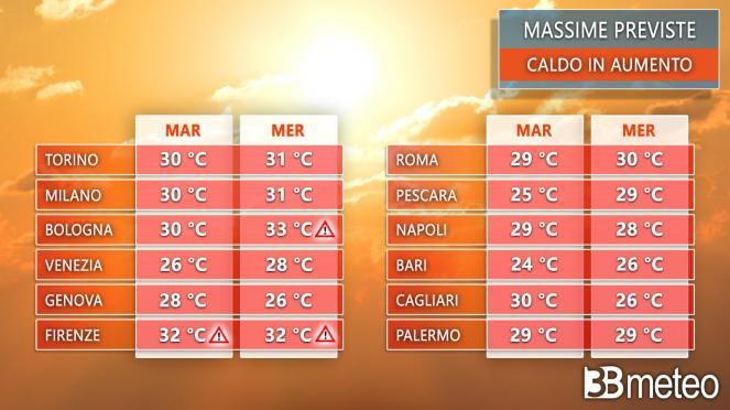 Temperature massime martedì/mercoledì