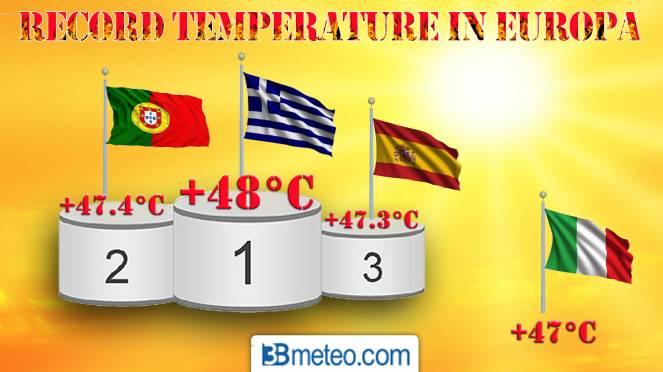Temperature più elevate misurate in Europa