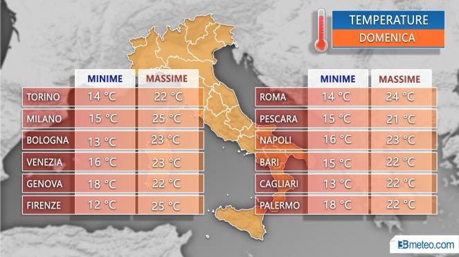 Temperature previste domenica