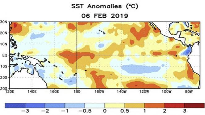 ufficialmente El Nino