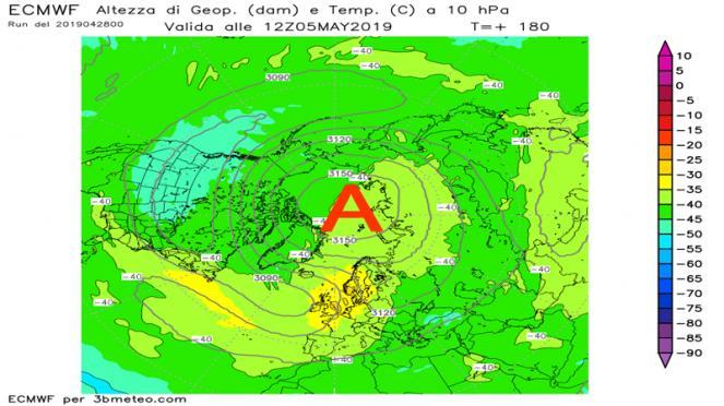 vortice polare 'sostituito' dall'anticiclone: il vp stratosferico tornerà in autunno