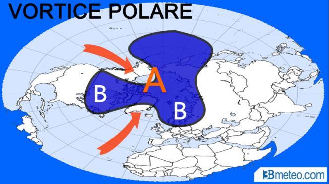 vortice polare