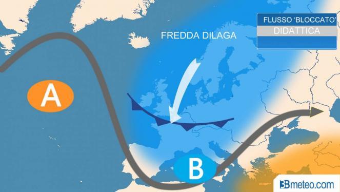 vortice polare debole con flusso bloccato: prevalenza di maltempo