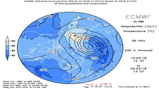 vortice polare decentrato può ancora favorire una certa dinamicità in primavera
