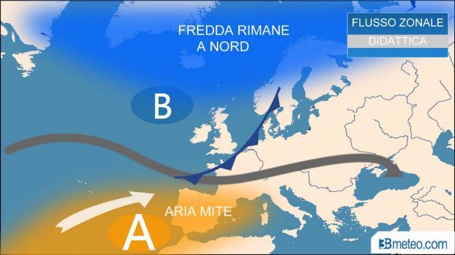 vortice polare forte, prevale il flusso mite