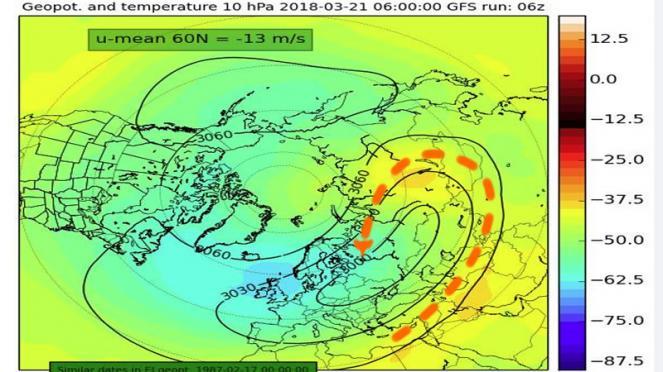 vortice polare propenso a nuovi affondi freddi in Europa