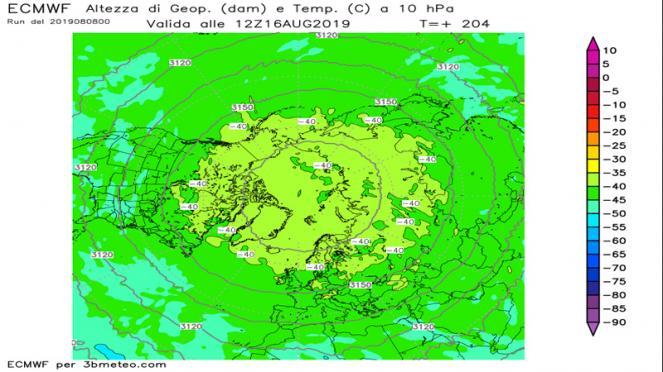 vortice polare stratosferico, primi segnali di risveglio