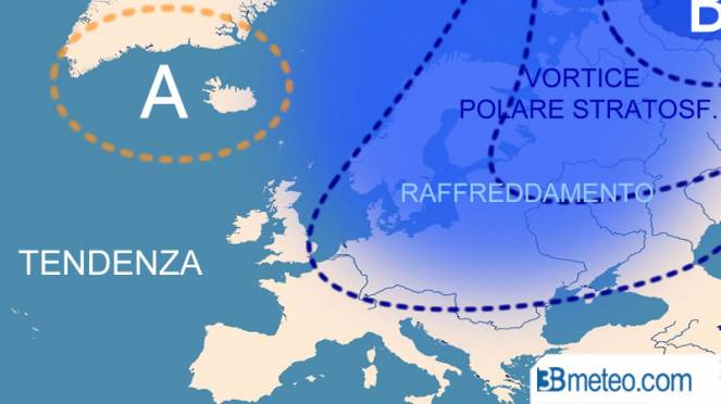 vortice polare stratosferico: tendenza